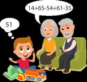Основные методики обучения детей устному счету. Какую выбрать?